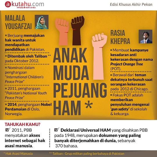 Anak Muda Pejuang HAM