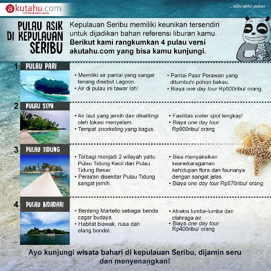 Pulau Asik di Kepulauan Seribu