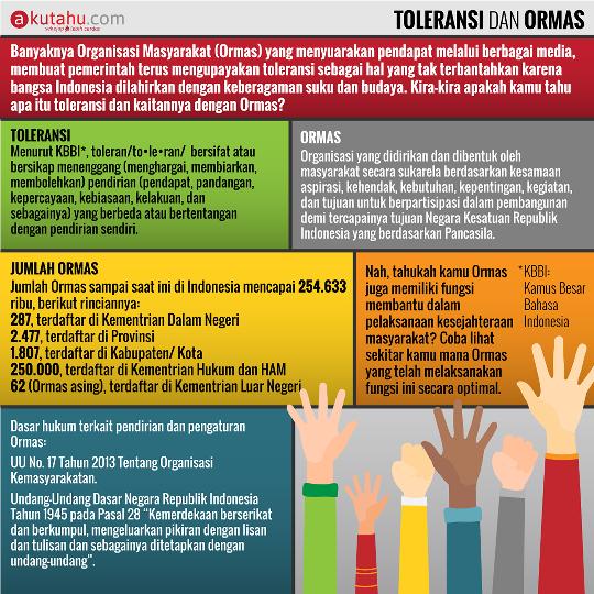 Toleransi dan Ormas