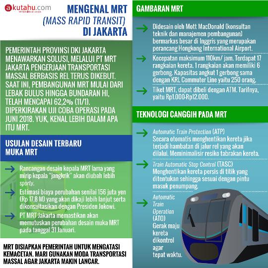 Mengenal MRT (Mass Rapid Transit) di Jakarta
