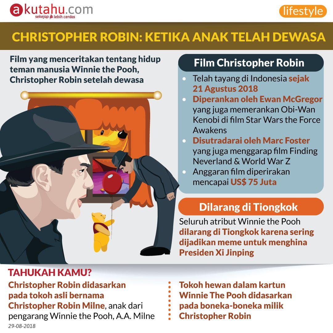 Christopher Robin: Ketika Anak Telah Dewasa