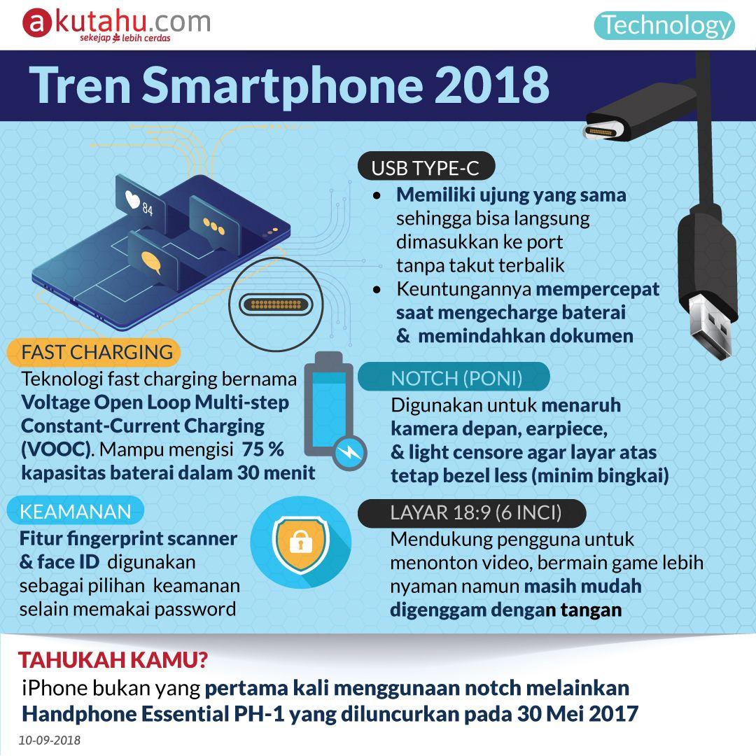 Tren Smartphone 2018