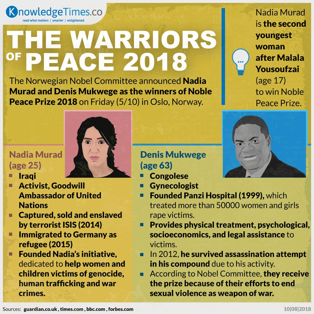 The Warriors of Peace 2018