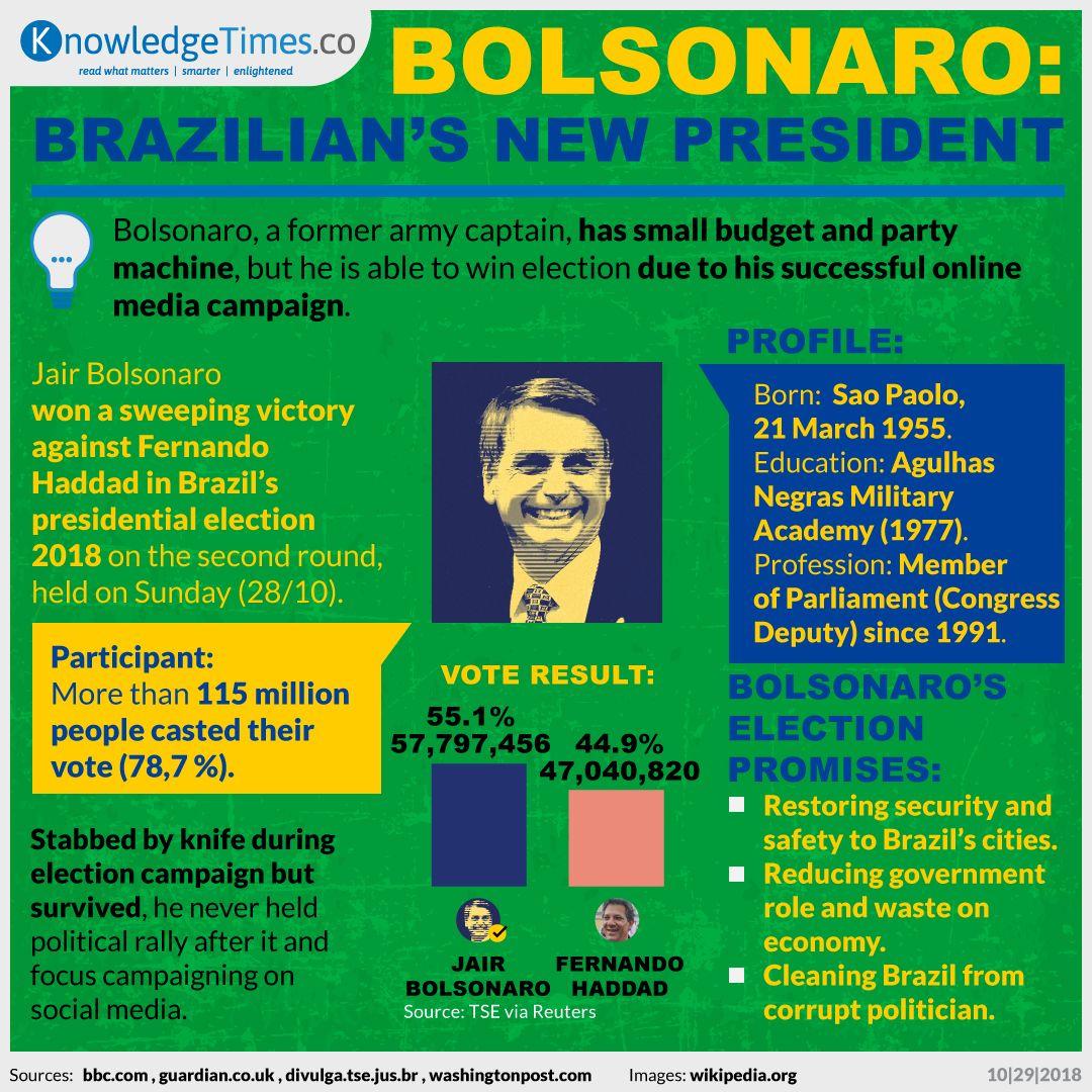 Bolsonaro: Brazilian's New President