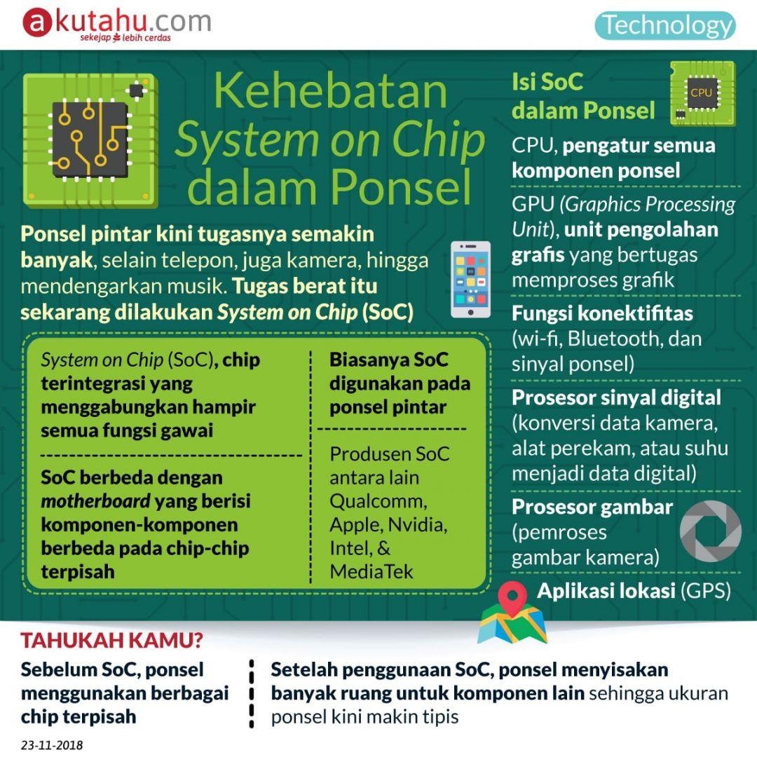 Kehebatan System on Chip dalam Ponsel
