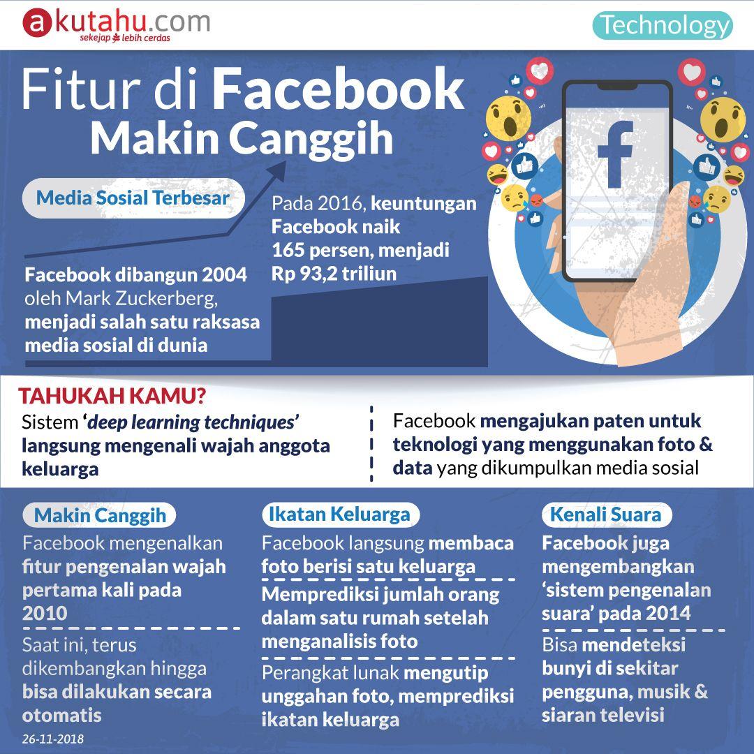 Fitur di Facebook Makin Canggih