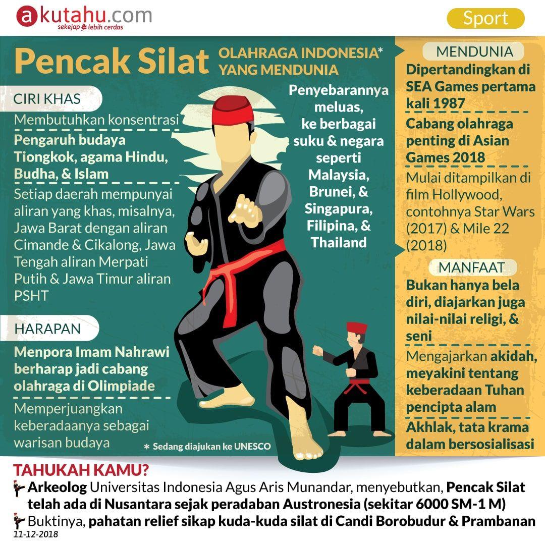 Pencak Silat Olahraga Indonesia Yang Mendunia Akutahu Com