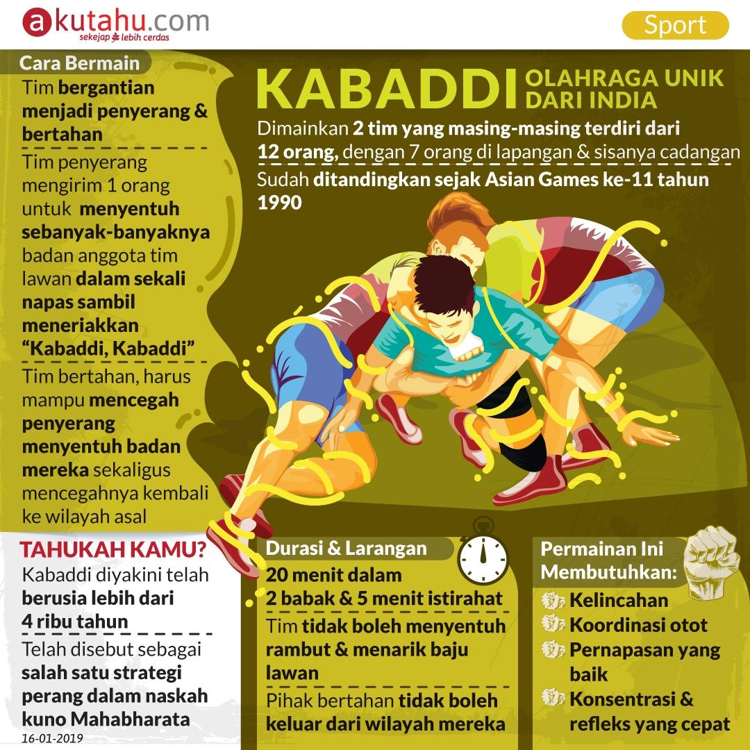 Kabaddi, Olahraga Unik dari India