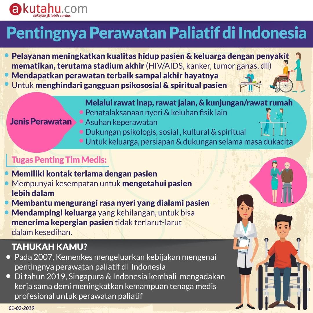 Pentingnya Perawatan Paliatif di Indonesia