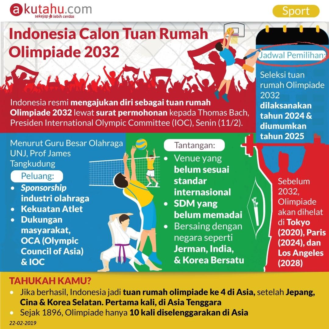 Indonesia Calon Tuan Rumah Olimpiade 2032