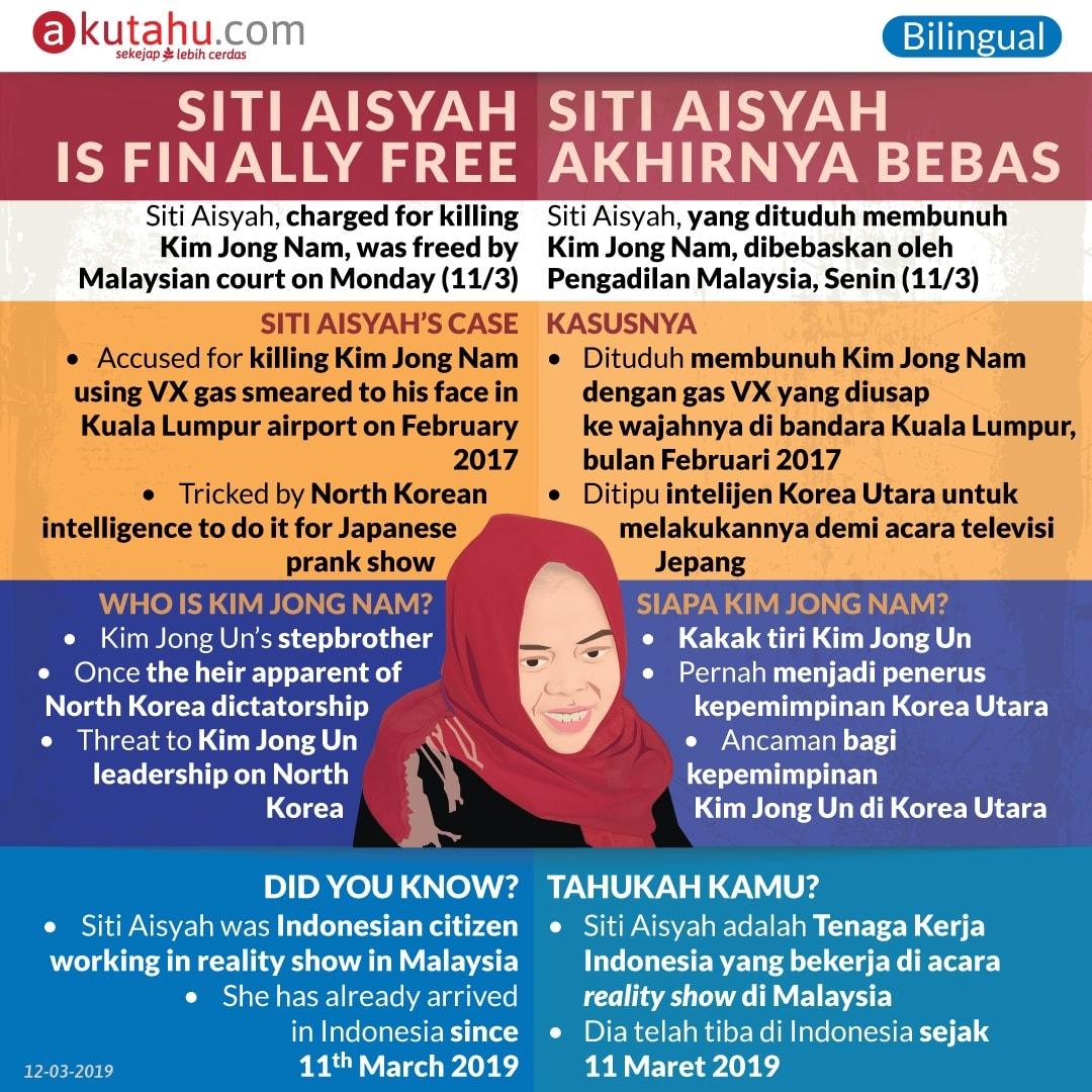 Siti Aisyah is Finally Free