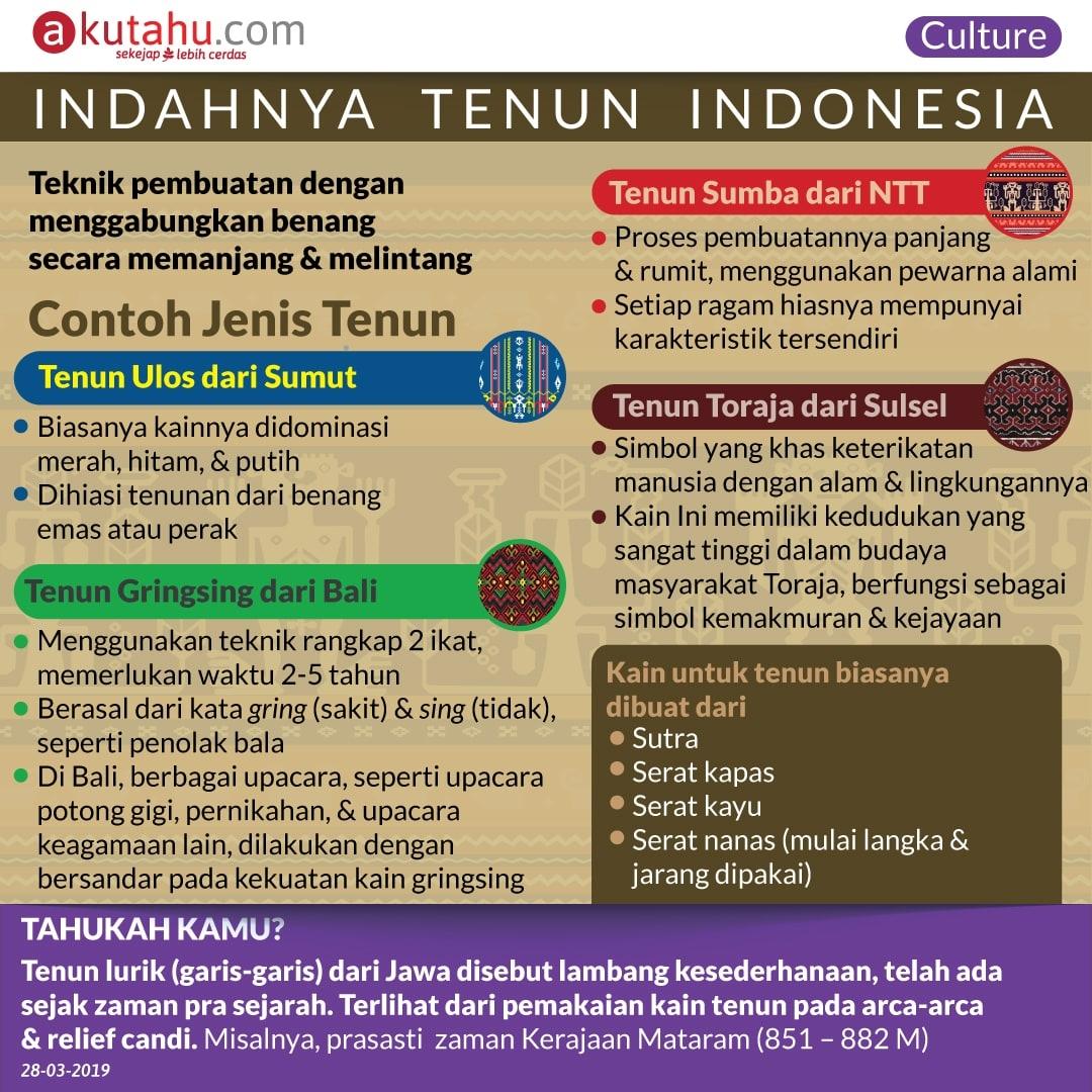 Indahnya Tenun Indonesia