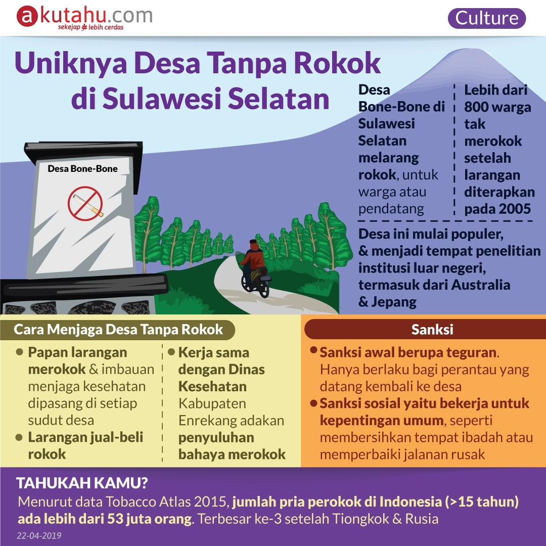 Uniknya Desa Tanpa Rokok di Sulawesi Selatan