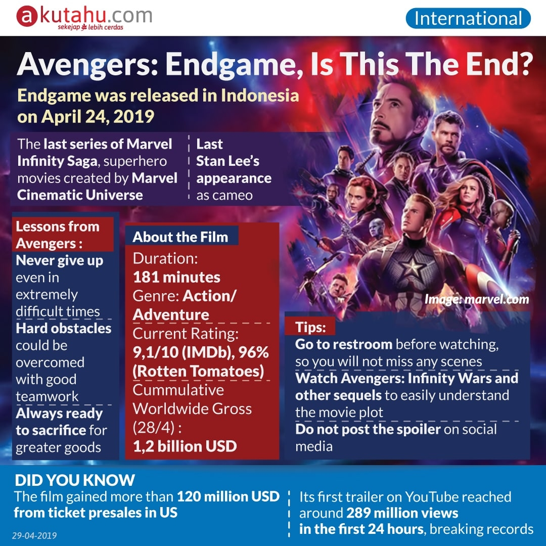 Avengers: Endgame, Is This The End?