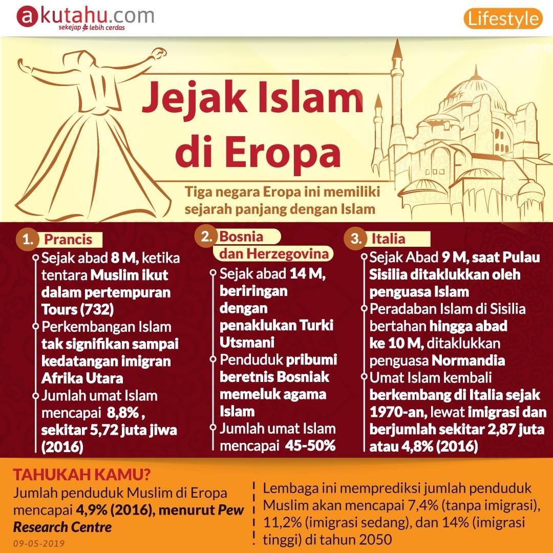 Jejak Islam di Eropa