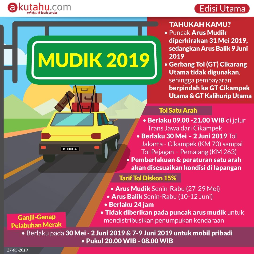 MUDIK 2019