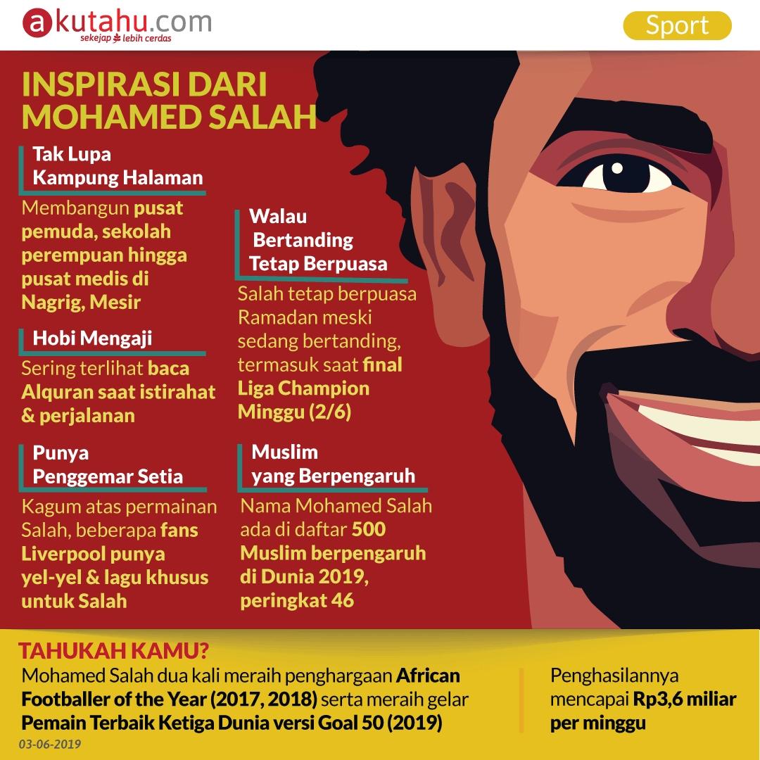 Inspirasi dari Mohamed Salah