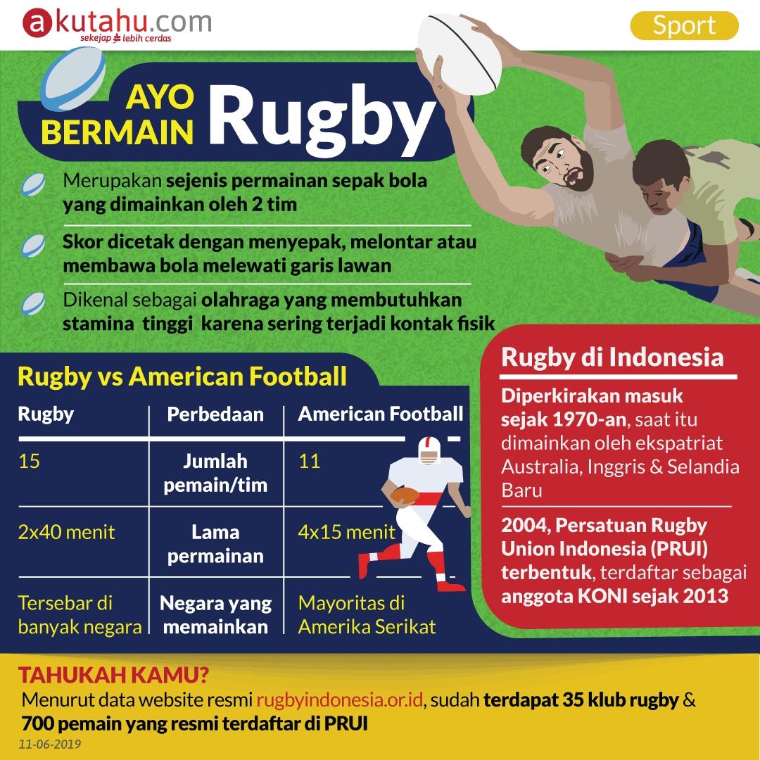 Ayo Bermain Rugby
