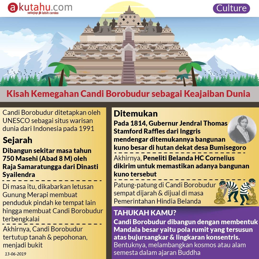 Kisah Magis Candi Borobudur sebagai Keajaiban Dunia