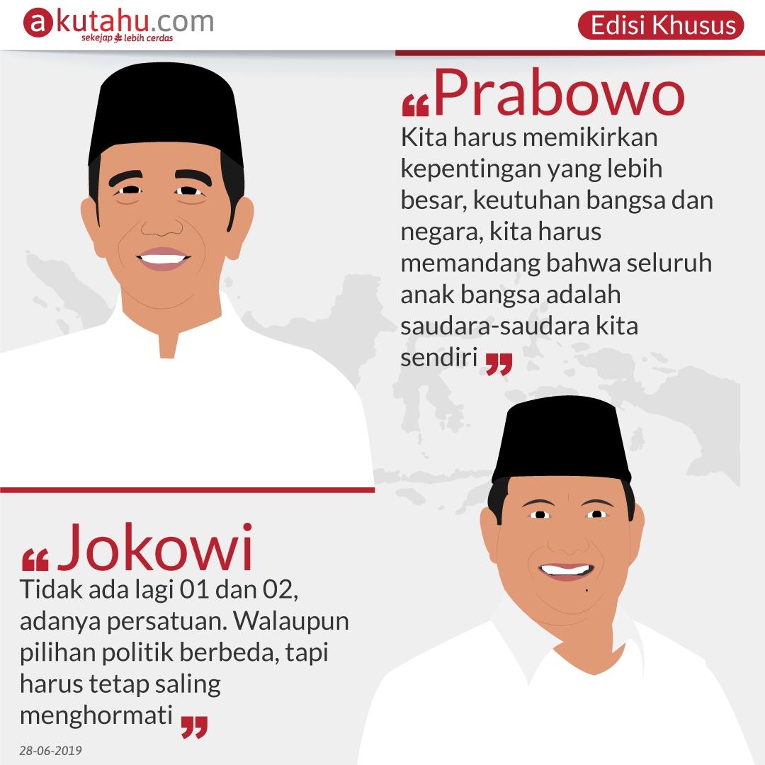 Jokowi dan Prabowo untuk Indonesia Bersatu