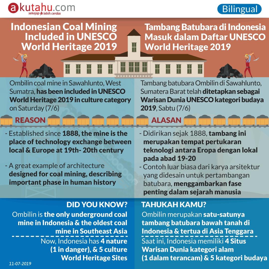 Indonesian Coal Mine Included in UNESCO World Heritage 2019