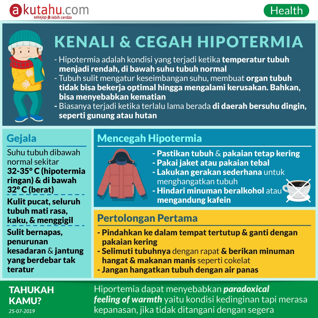 Kenali & Cegah Hipotermia