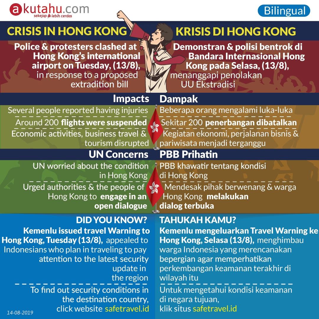 Crisis in Hong Kong