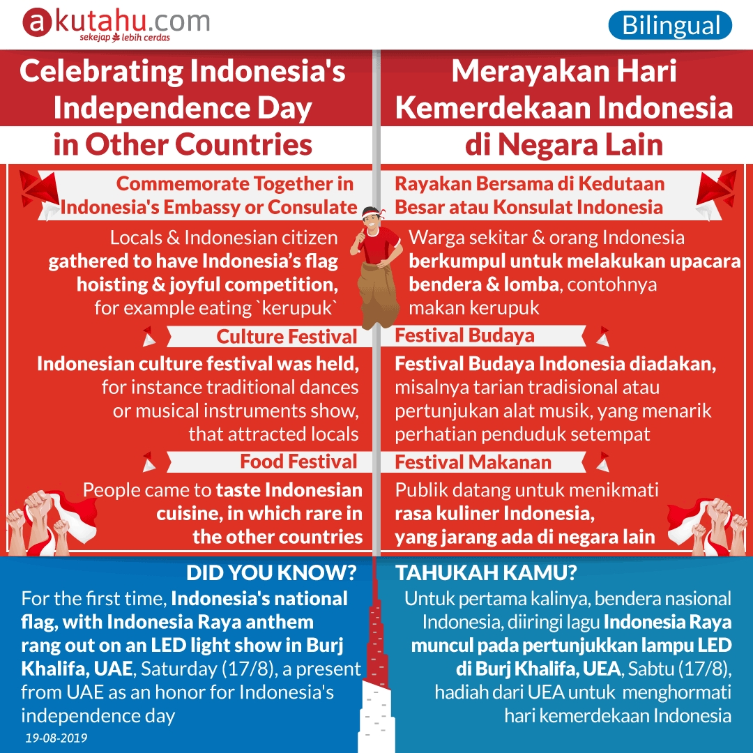 Celebrating Indonesia's Independence Day in Other Countries