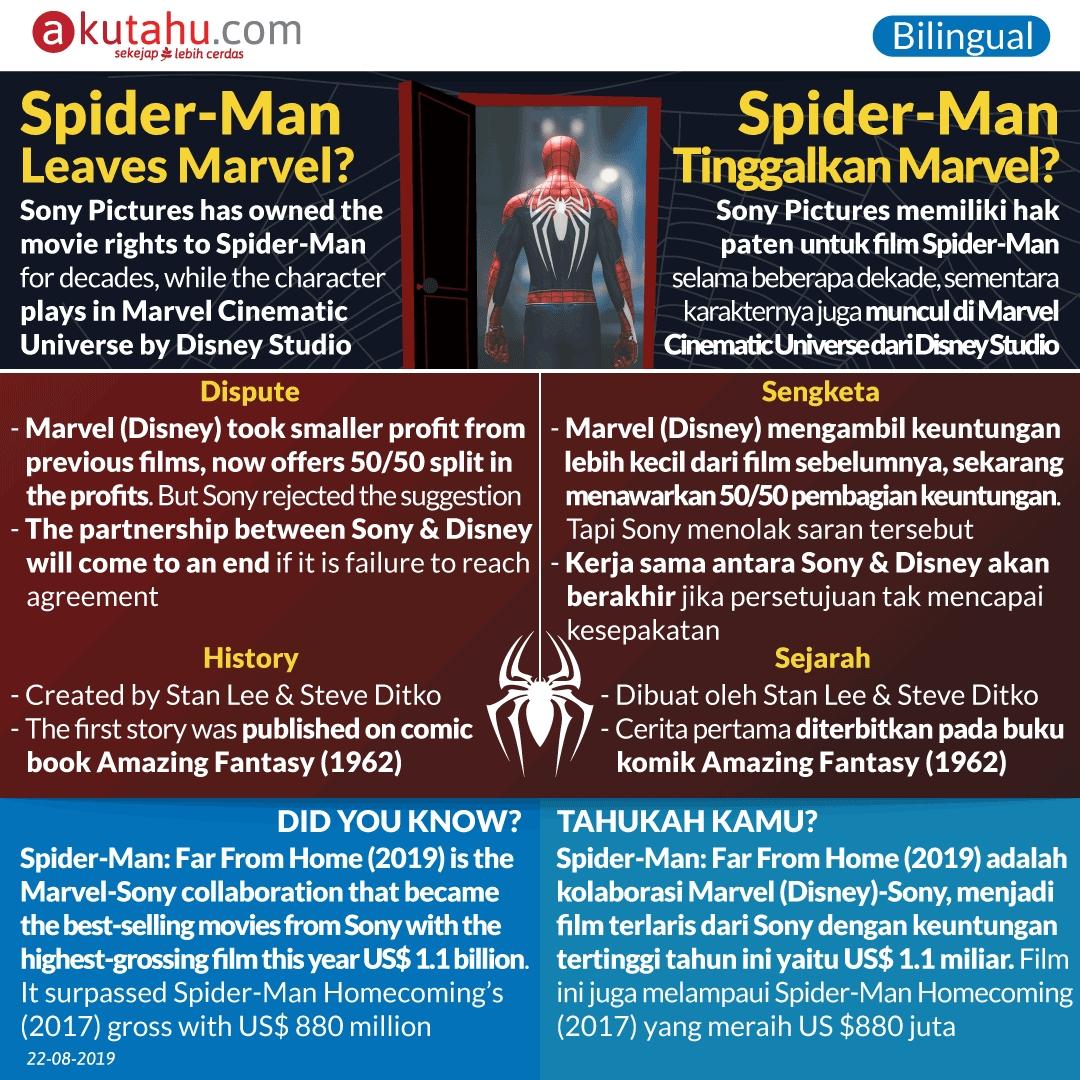 Spider-Man Leaves Marvel?