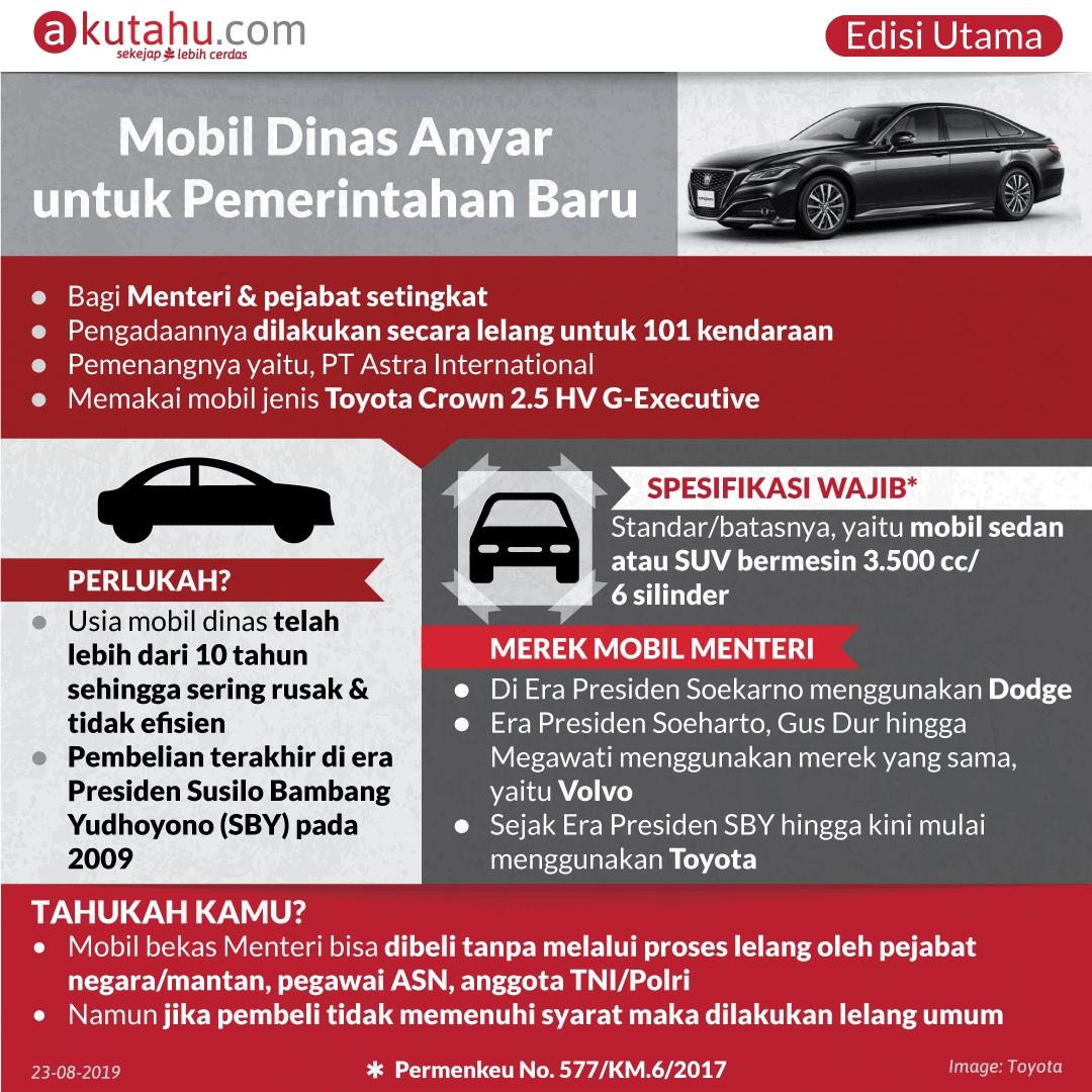 Mobil Dinas Anyar untuk Pemerintahan Baru