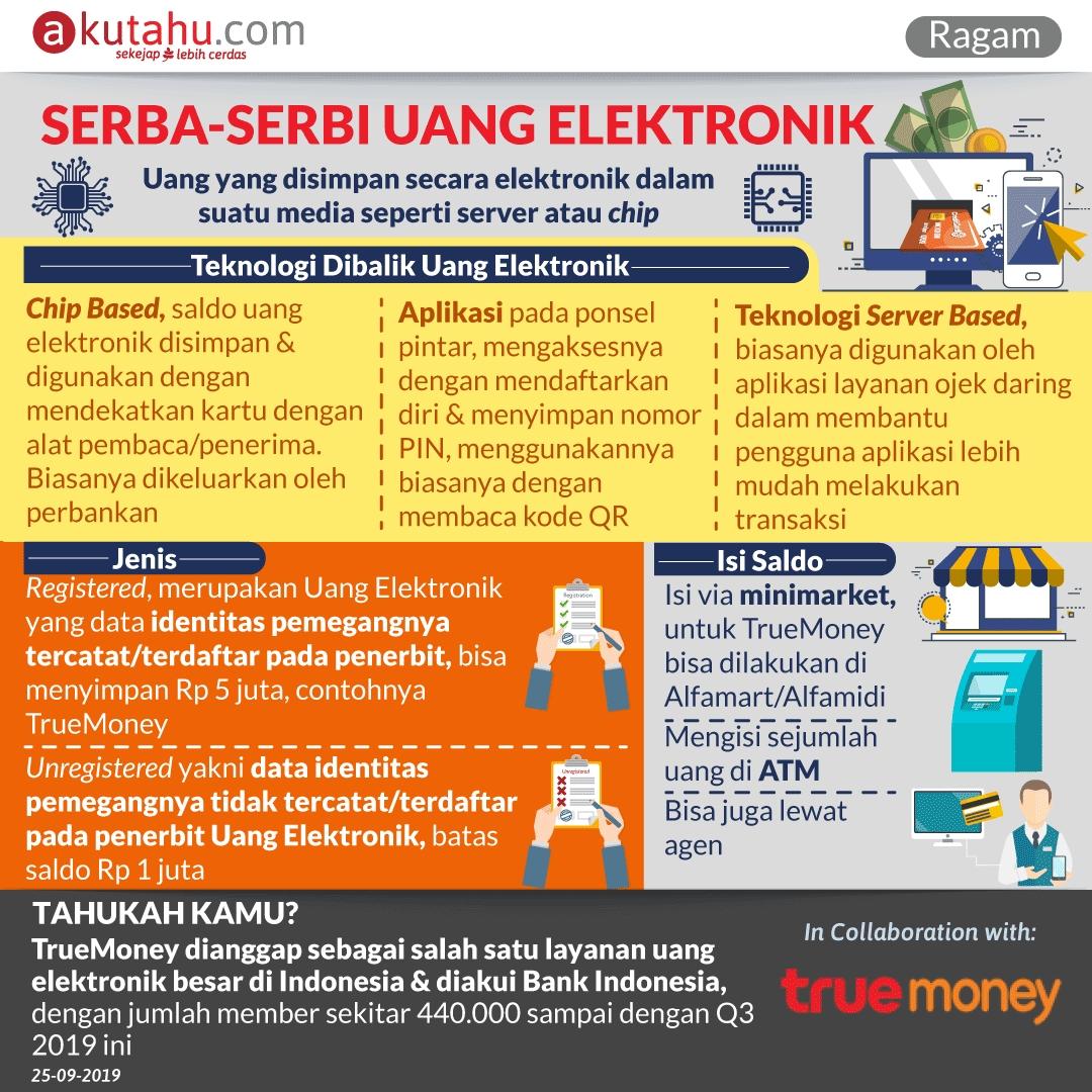 Serba-serbi Uang Elektronik