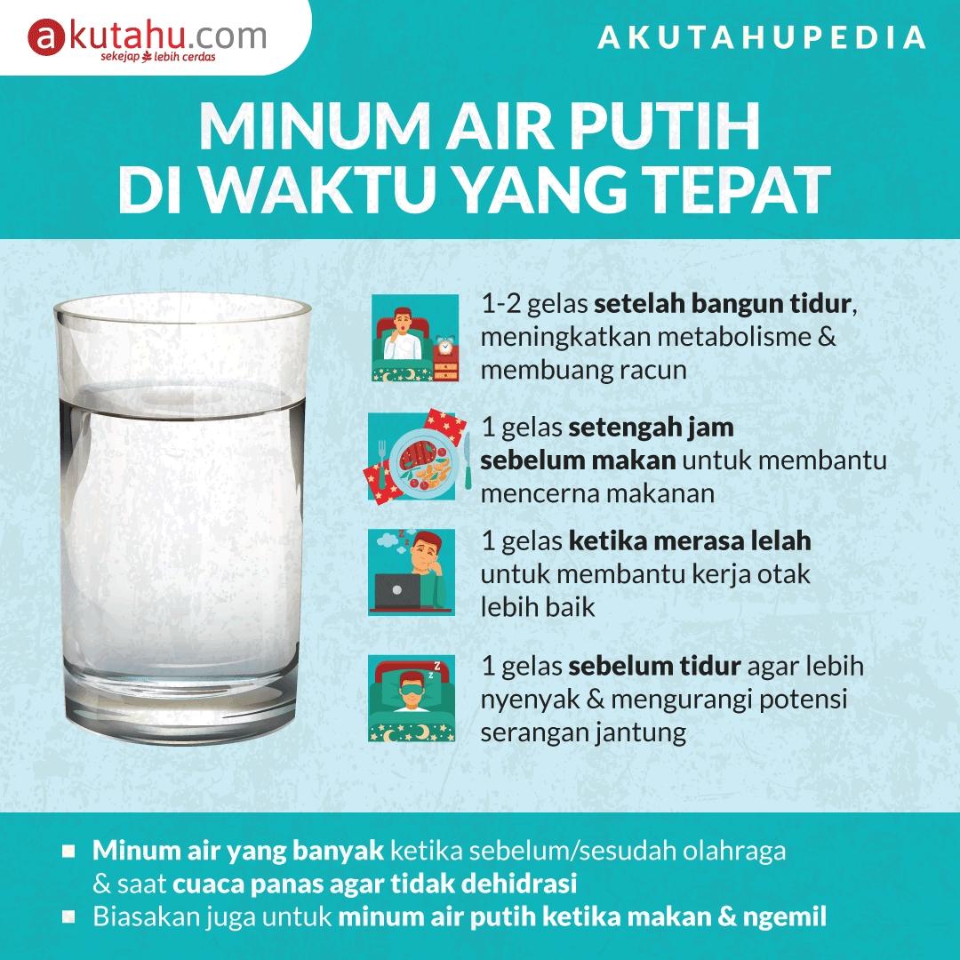 AKUTAHUPEDIA: Minum Air Putih di Waktu yang Tepat