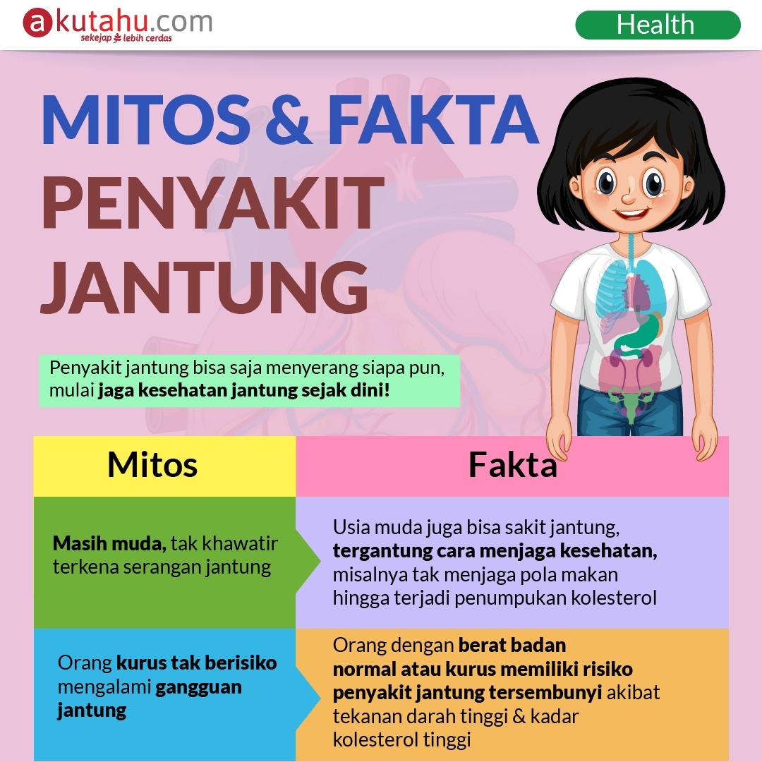 Fakta & Mitos Penyakit Jantung