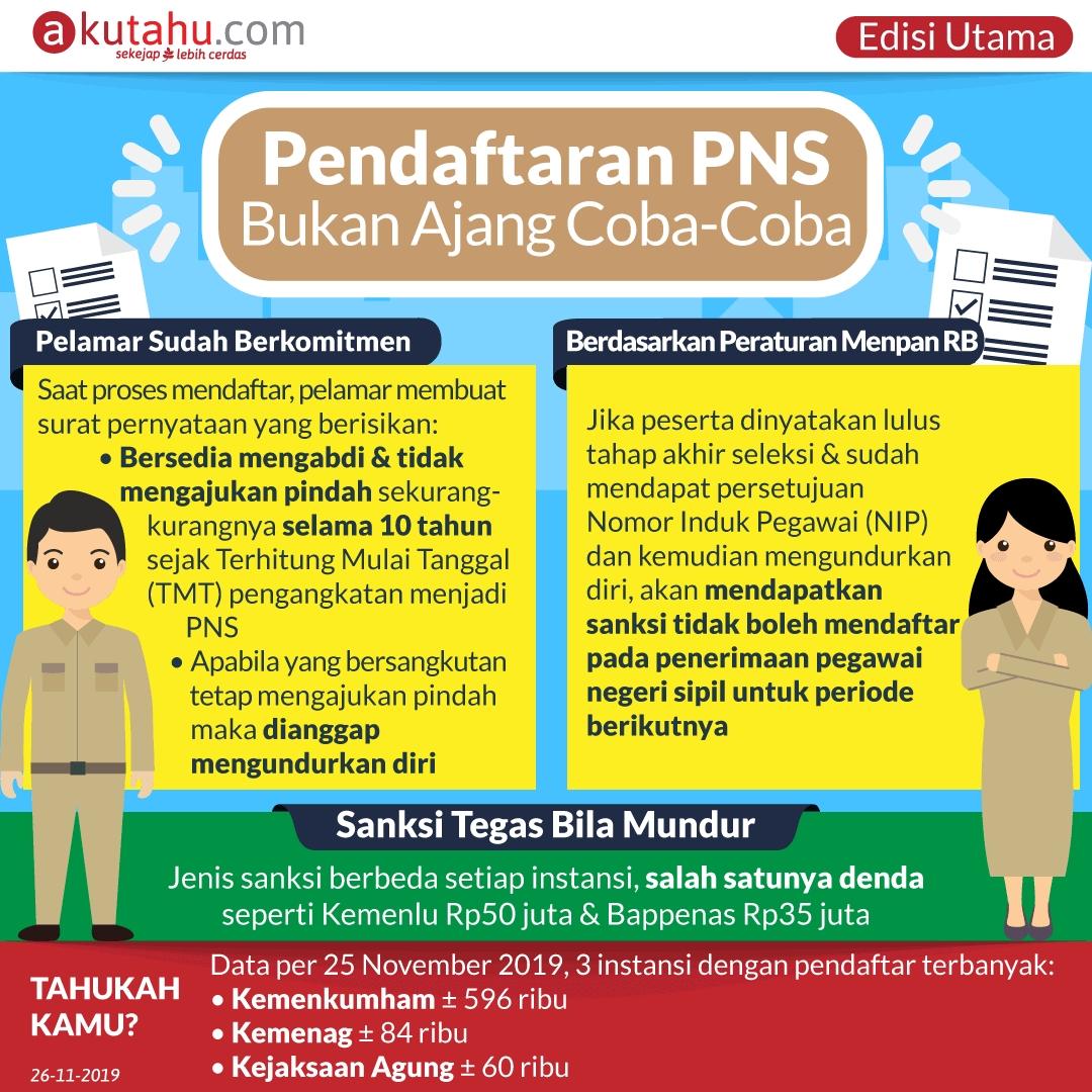 Pendaftaran PNS Bukan Ajang Coba-Coba