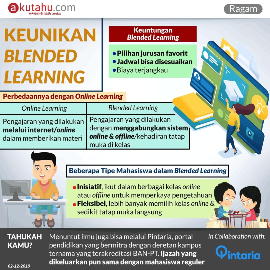 Keunikan Blended Learning