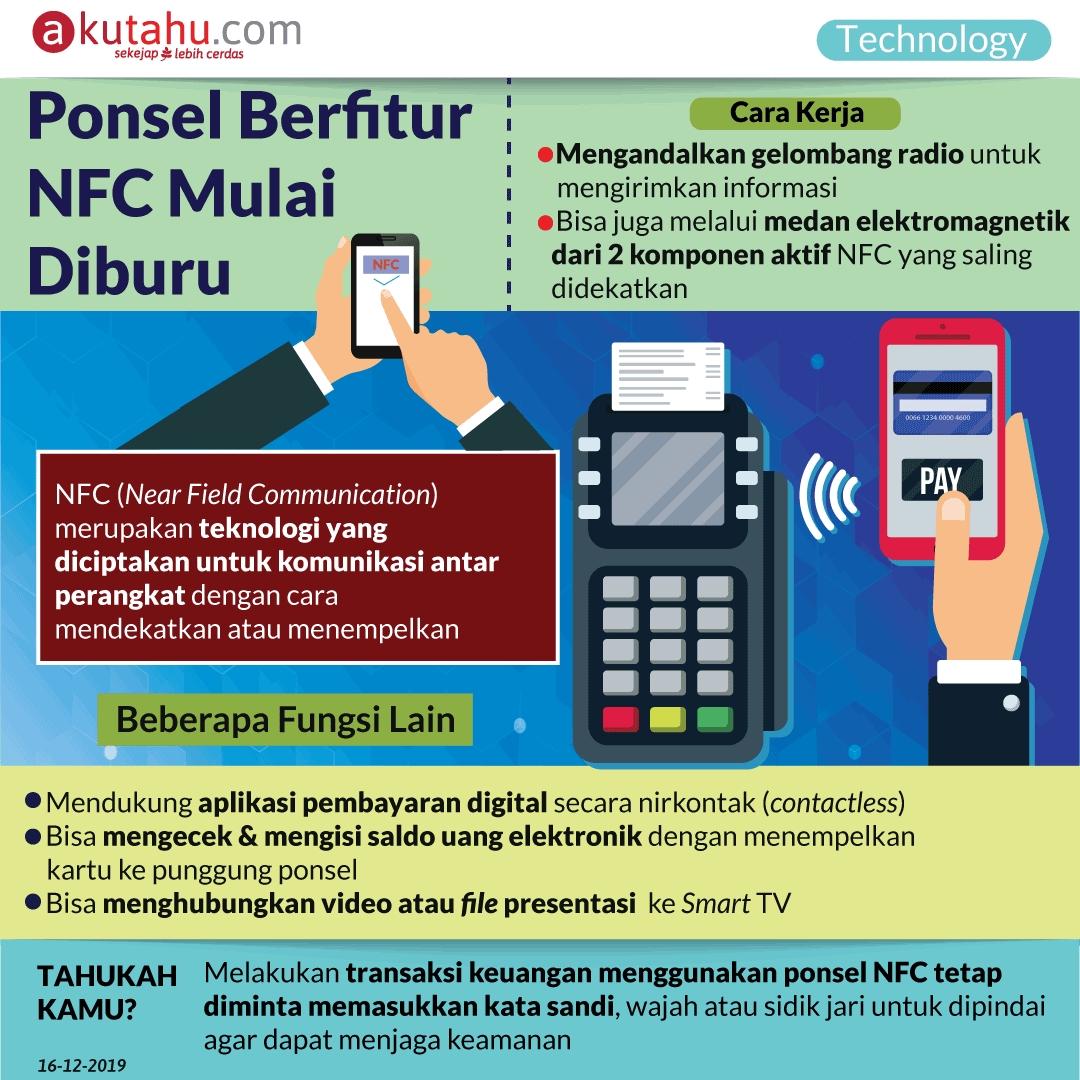 Ponsel Berfitur NFC Mulai Diburu