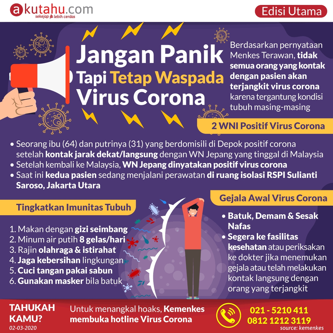 Jangan Panik Tapi Tetap Waspada Virus Korona