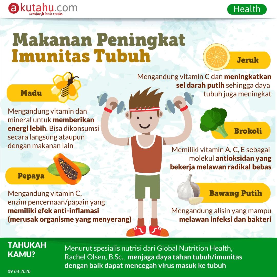 Makanan Peningkat Imunitas Tubuh