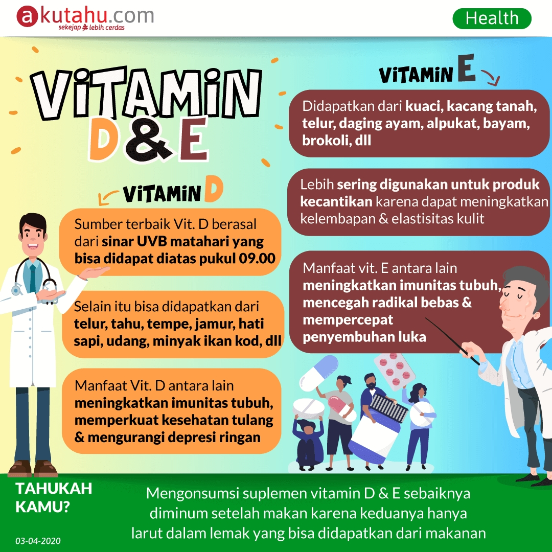 Vitamin D & E