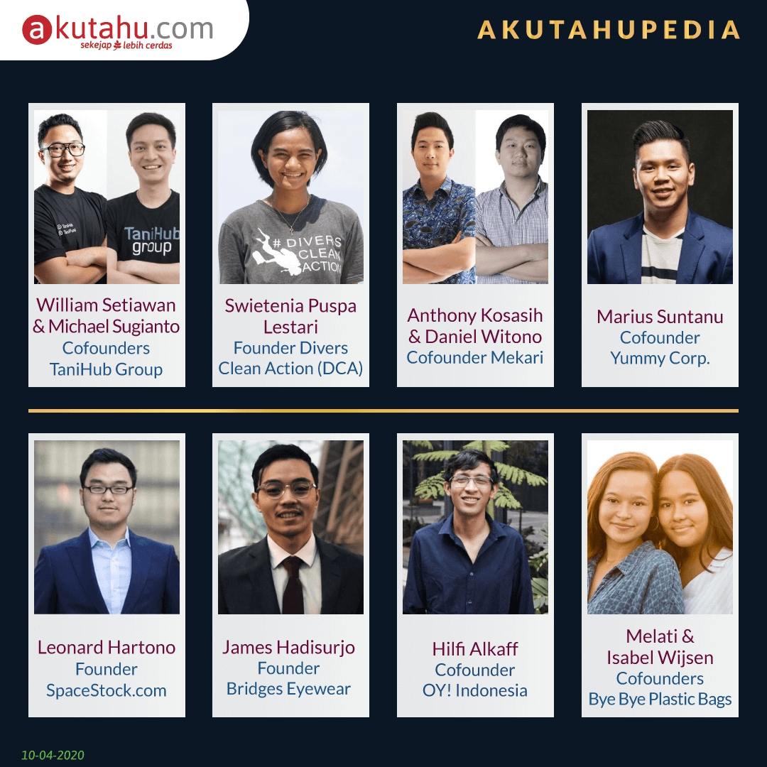 Tokoh Milenial Indonesia Masuk Forbes 30 Under 30 Asia