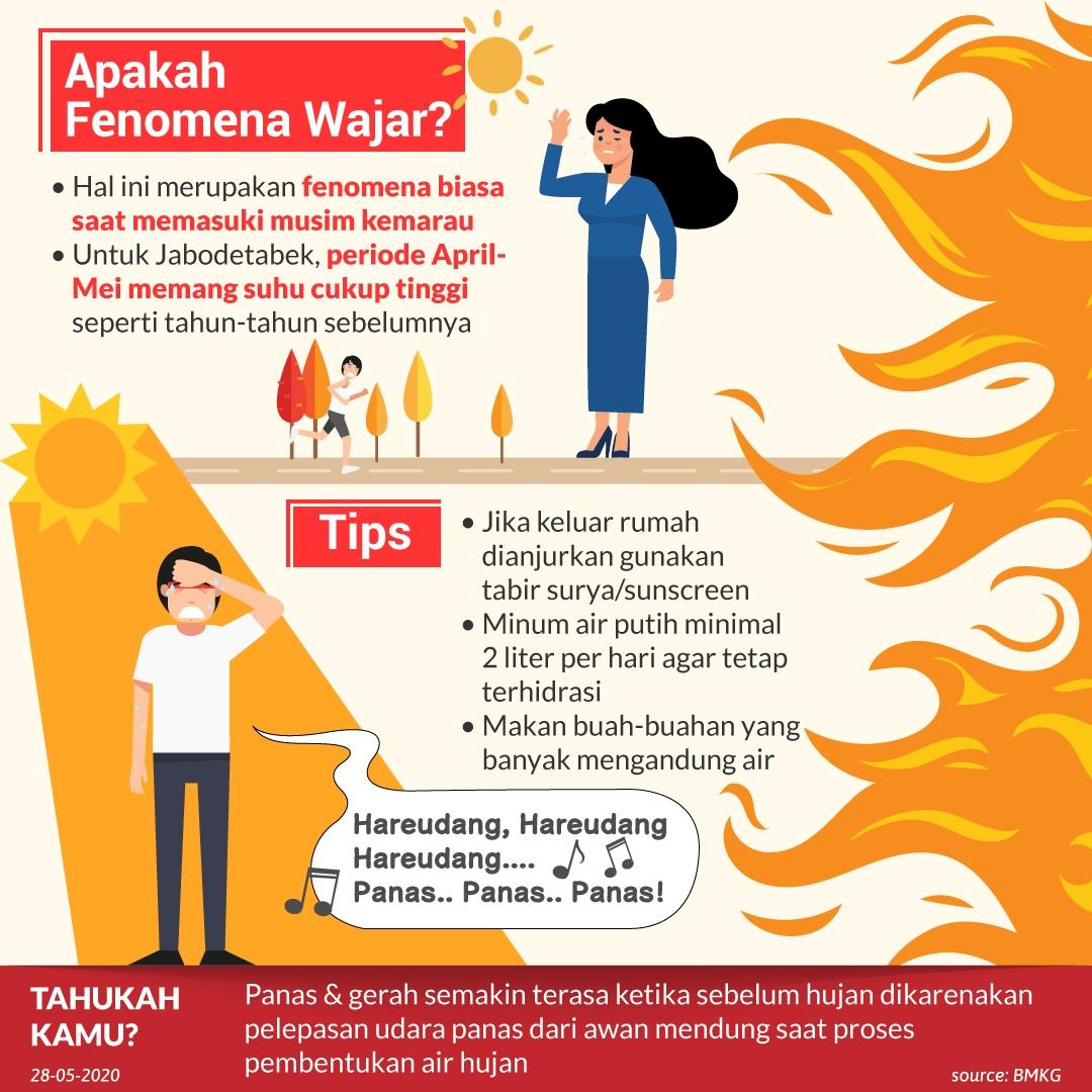 Kenapa Suhu Panas Banget Sih?