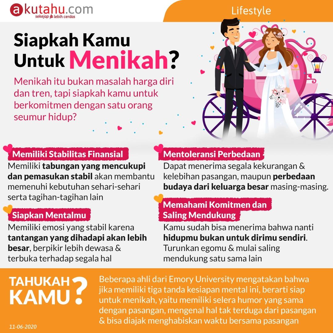 Sudahkah Kamu Siap Menikah?