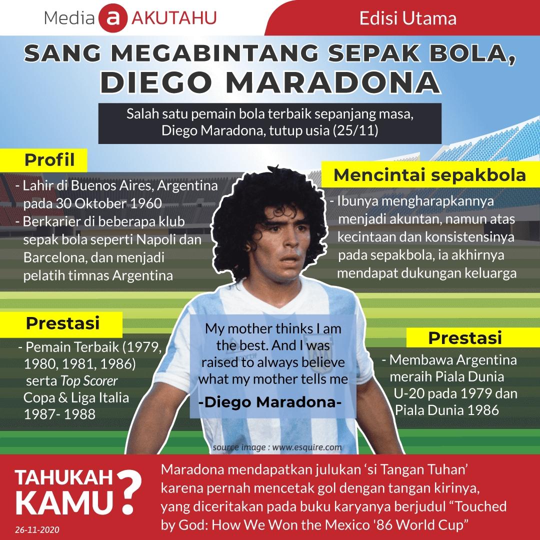 Sang Megabintang Sepak Bola, Diego Maradona