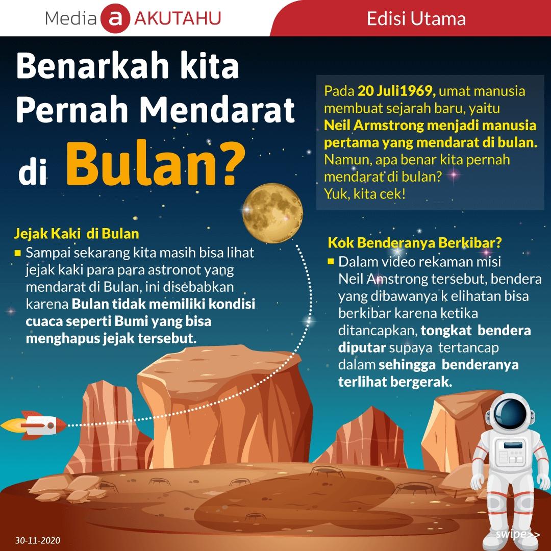 Benarkah Kita Pernah Mendarat di Bulan?