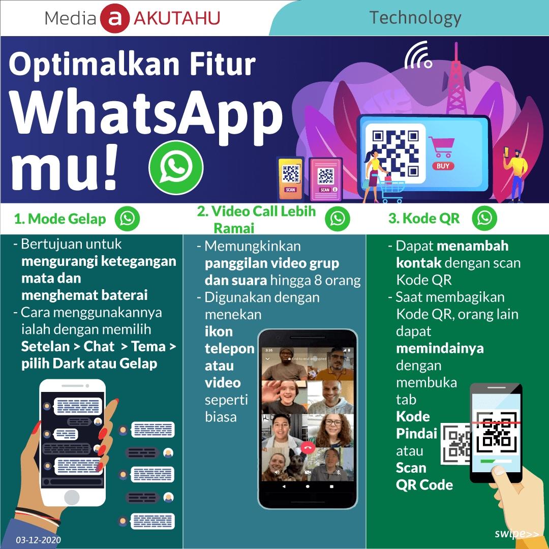 Optimalkan Fitur Whatsappmu