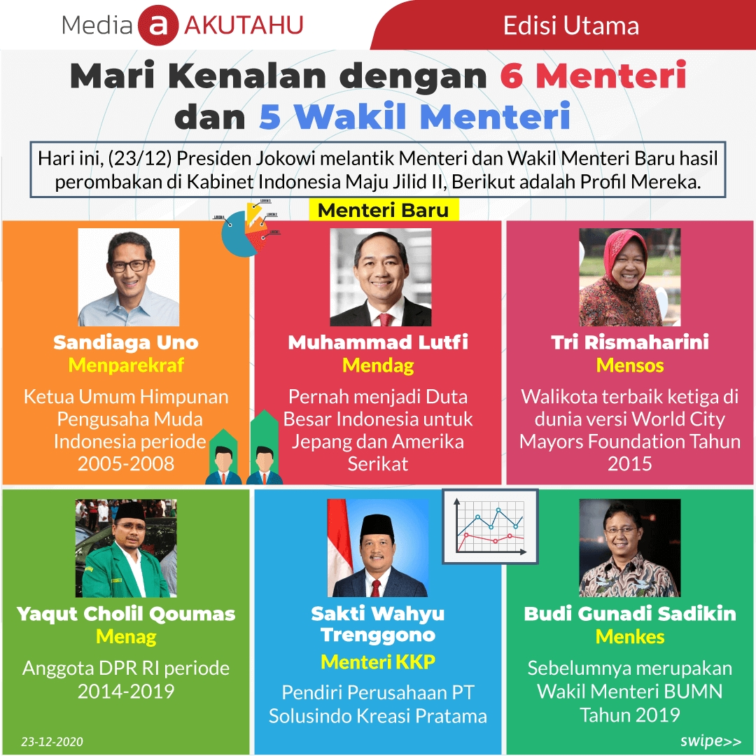 Mari Kenalan dengan 6 Menteri dan 5 Wakil Menteri Baru