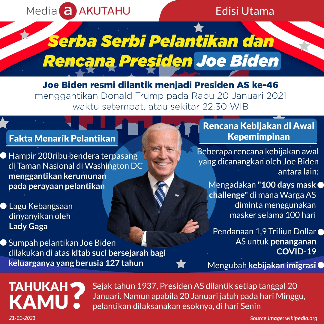 Serba Serbi Pelantikan dan Rencana Presiden Joe Biden
