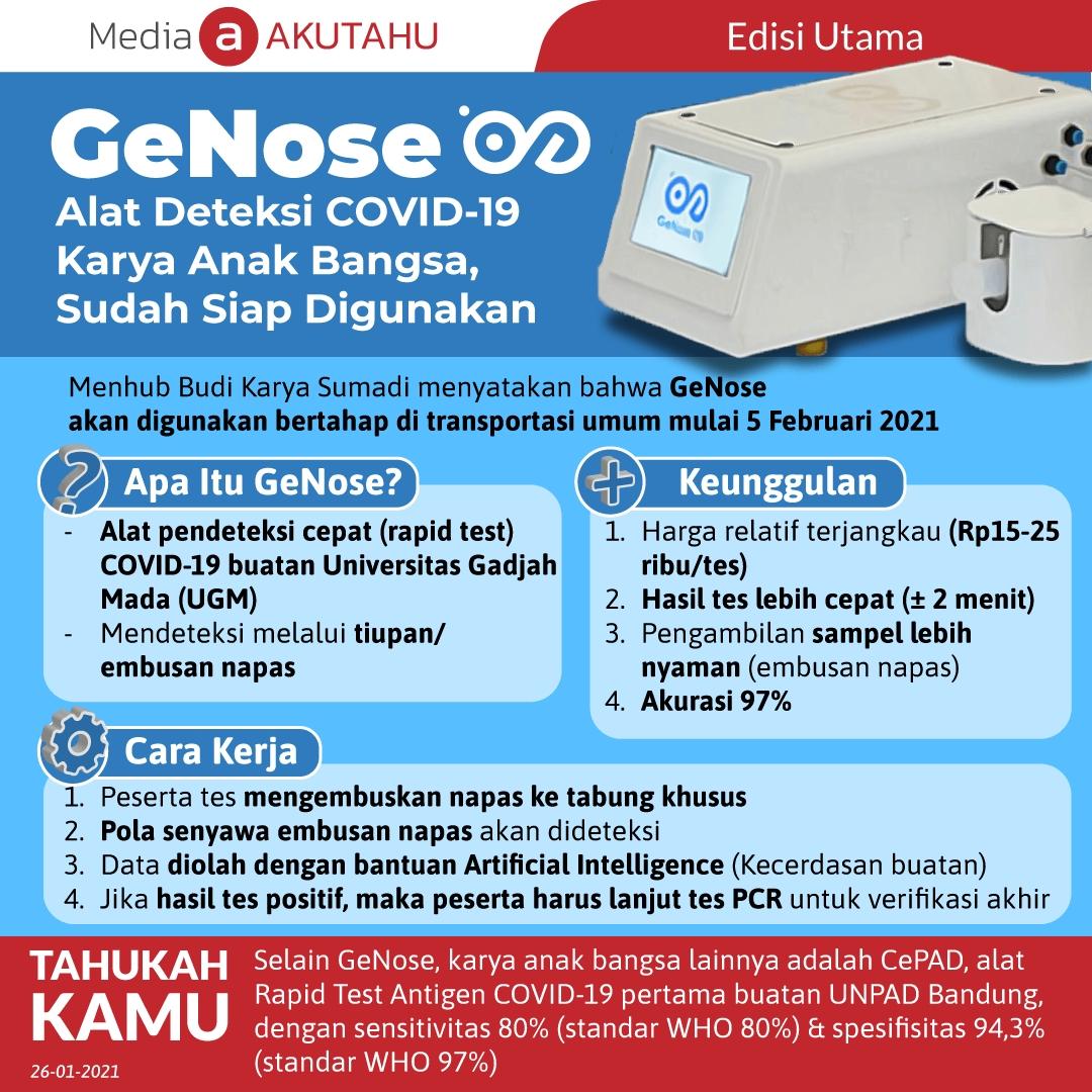 GeNose Alat Deteksi COVID-19 Karya Anak Bangsa, Sudah Siap Digunakan