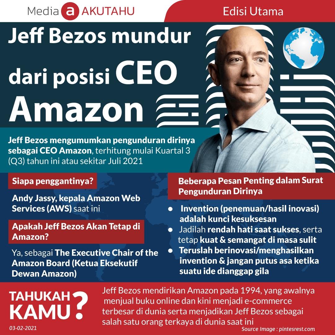 Jeff Bezos mundur dari posisi CEO Amazon