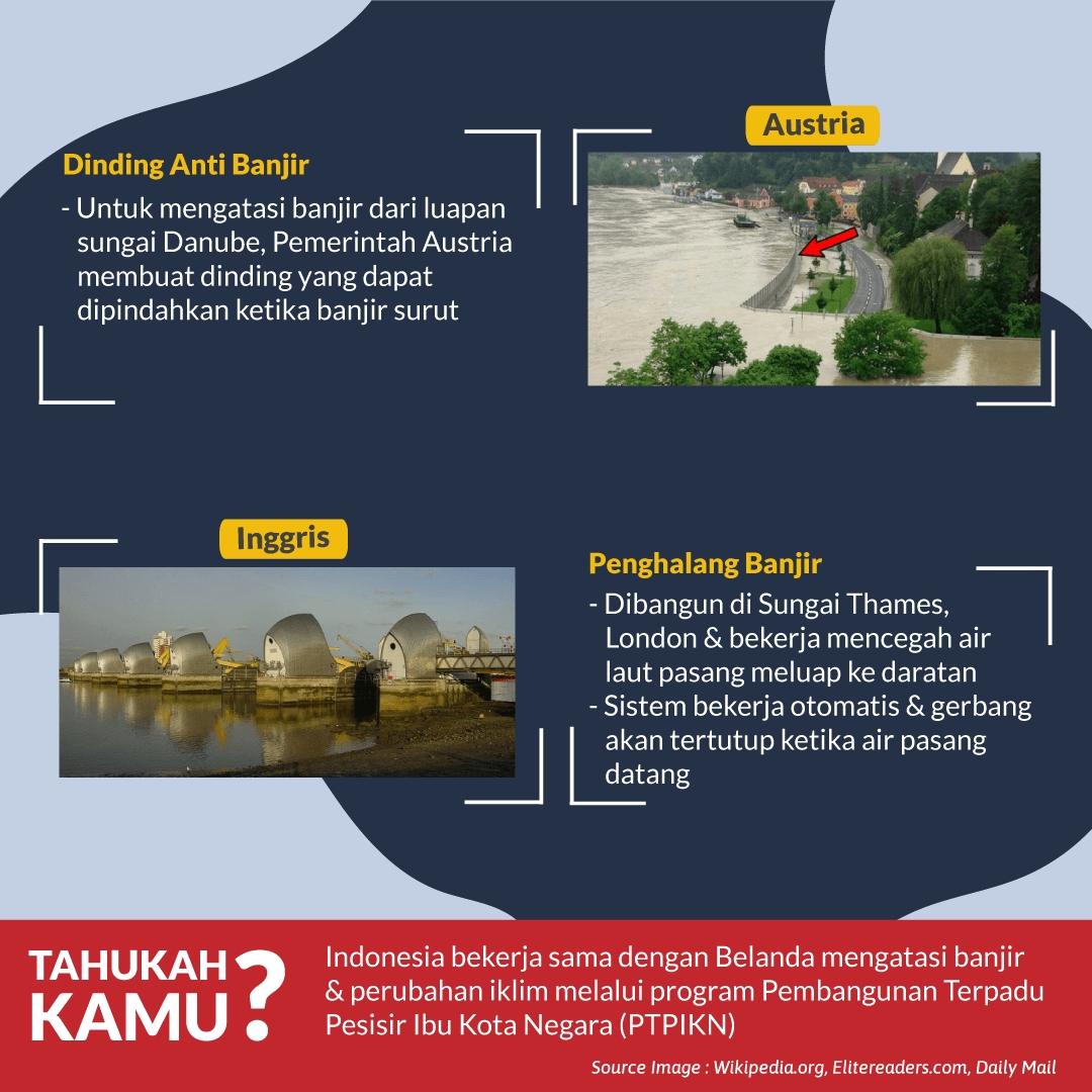 Belajar Manajemen Banjir dari Negara Lain
